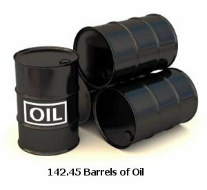oil savings